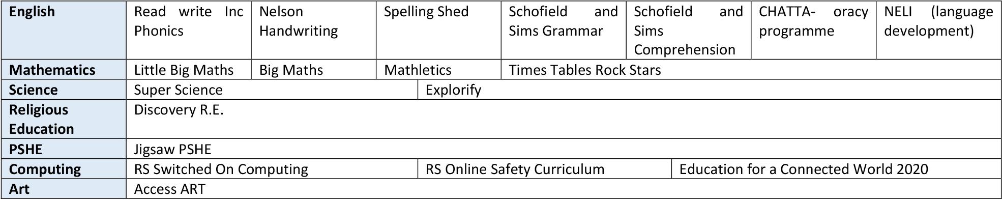 Curriculum21